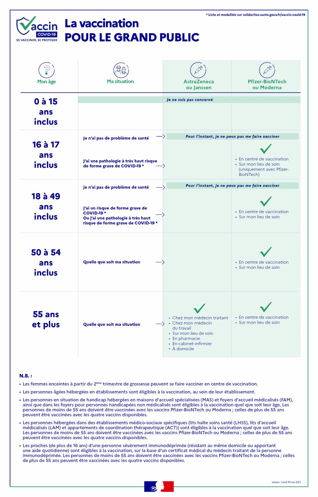 infog_vaccins_particuliers.jpg