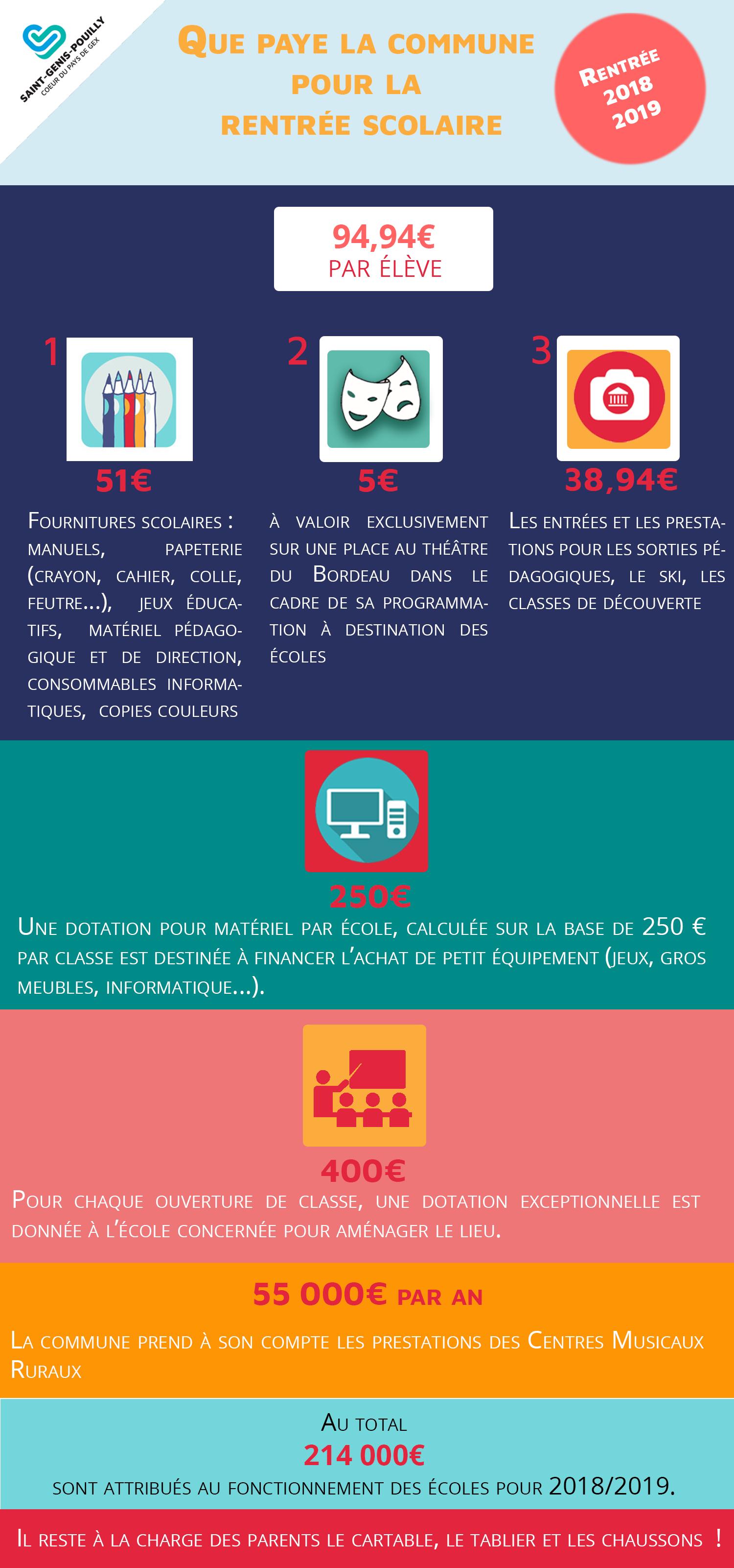 que_paye_la_commune_pour_la_rentree_scolaire.jpg